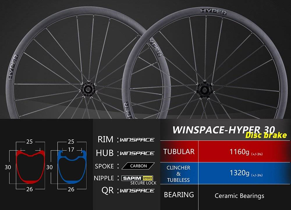 Winspace HYPER DISC full carbon wheelset